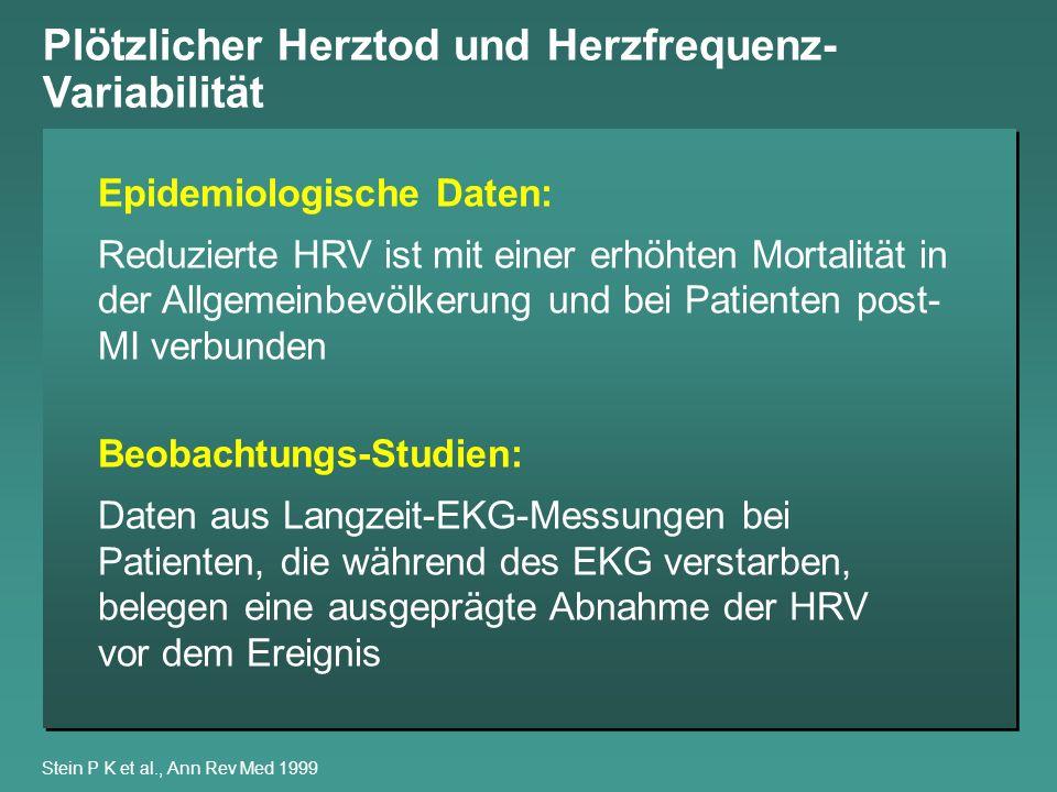 Plötzlicher Herztod und Herzfrequenz- Variabilität Stein P K et al., Ann Rev Med 1999 Epidemiologische Daten: Reduzierte HRV ist mit einer erhöhten Mo