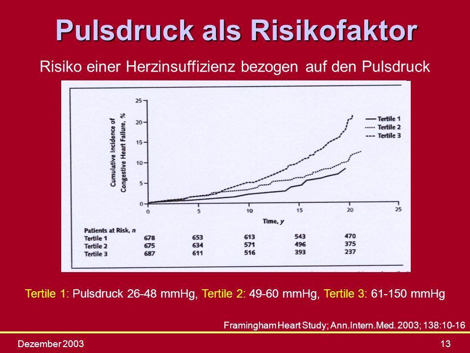 Dezember 200313 Pulsdruck als Risikofaktor Risiko einer Herzinsuffizienz bezogen auf den Pulsdruck Tertile 1: Pulsdruck 26-48 mmHg, Tertile 2: 49-60 m