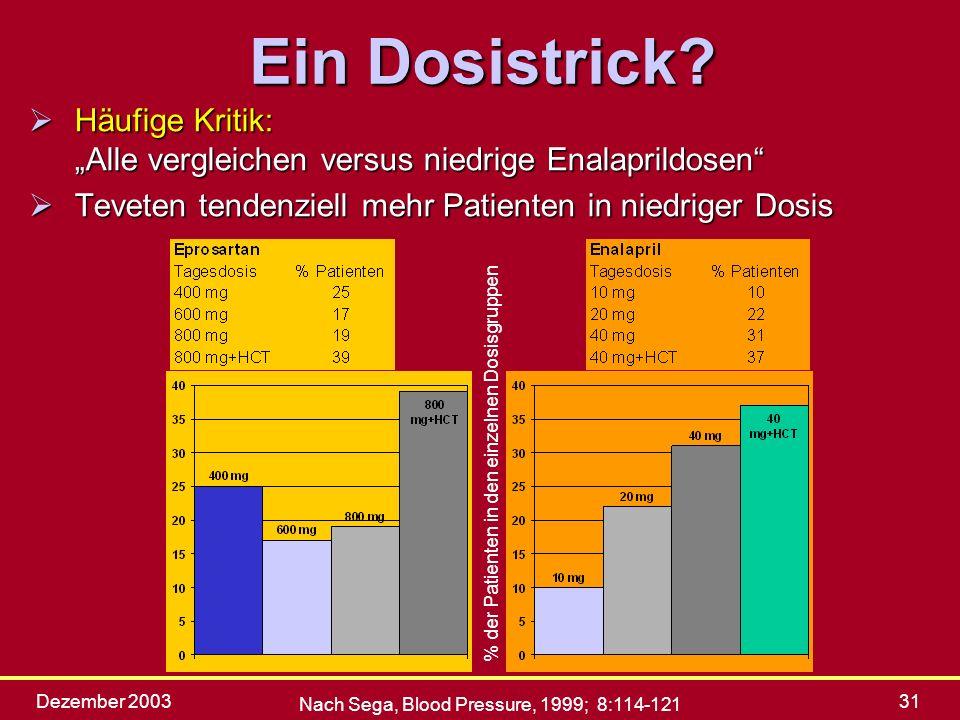 Dezember 200331 Ein Dosistrick? ØHäufige Kritik: Alle vergleichen versus niedrige Enalaprildosen ØTeveten tendenziell mehr Patienten in niedriger Dosi