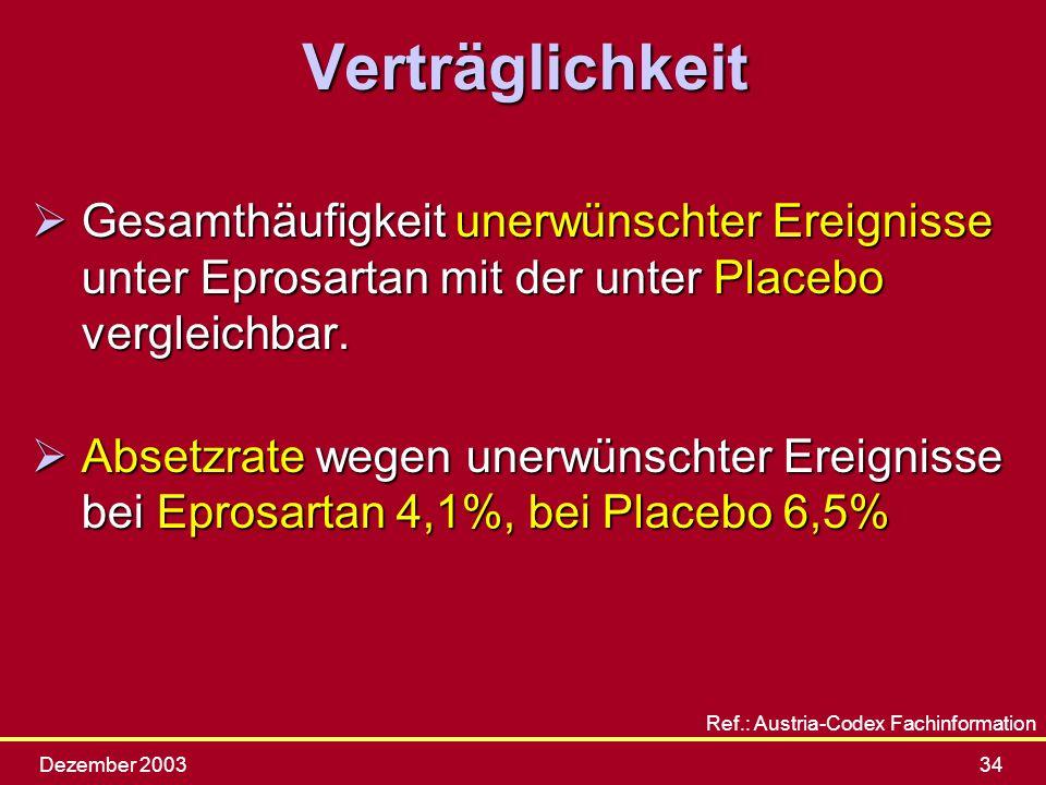 Dezember 200334Verträglichkeit ØGesamthäufigkeit unerwünschter Ereignisse unter Eprosartan mit der unter Placebo vergleichbar. ØAbsetzrate wegen unerw