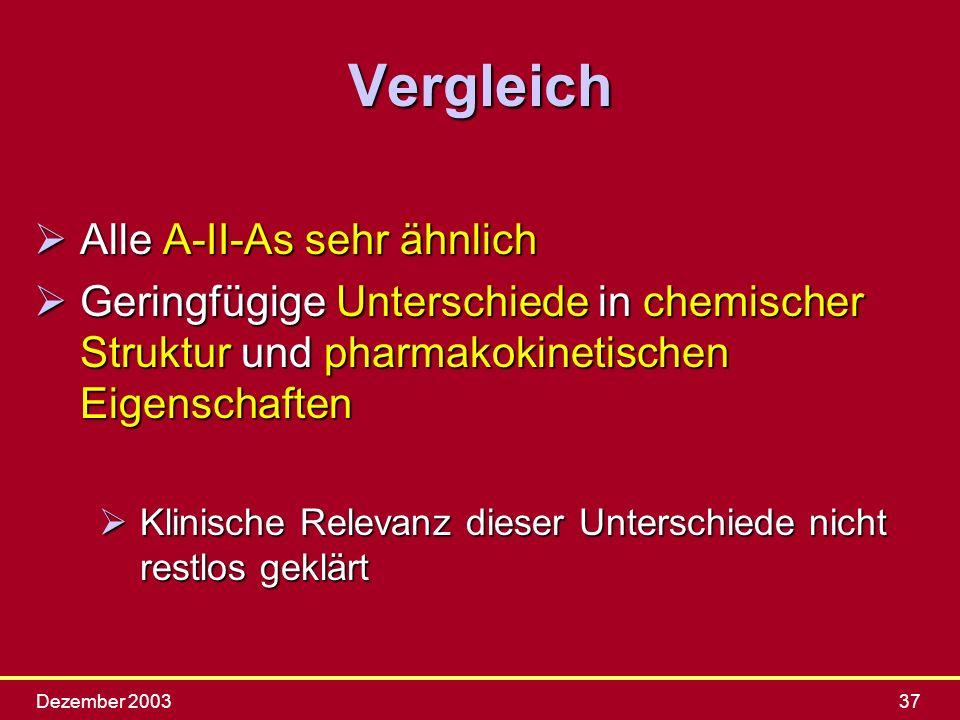 Dezember 200337 Vergleich ØAlle A-II-As sehr ähnlich ØGeringfügige Unterschiede in chemischer Struktur und pharmakokinetischen Eigenschaften ØKlinisch