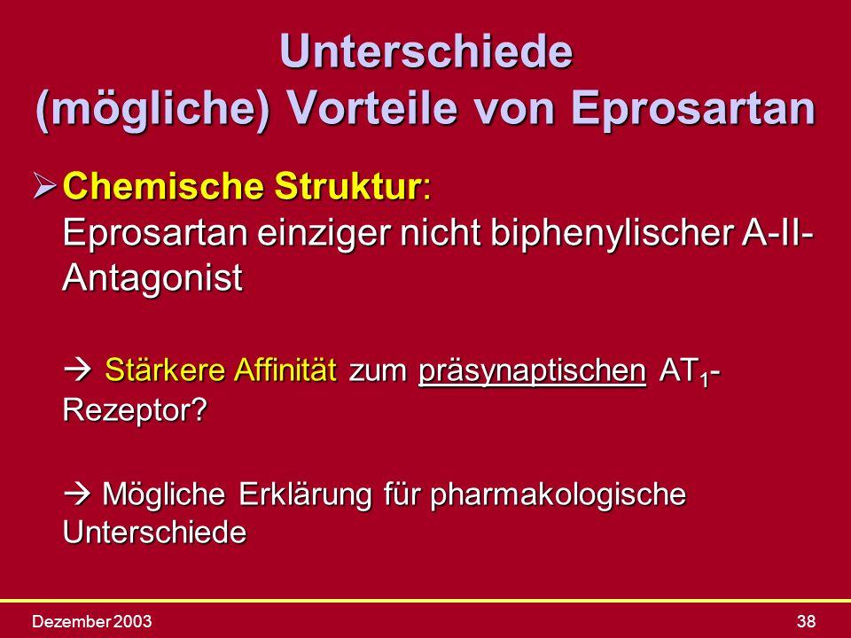 Dezember 200338 Unterschiede (mögliche) Vorteile von Eprosartan ØChemische Struktur: Eprosartan einziger nicht biphenylischer A-II- Antagonist Stärker