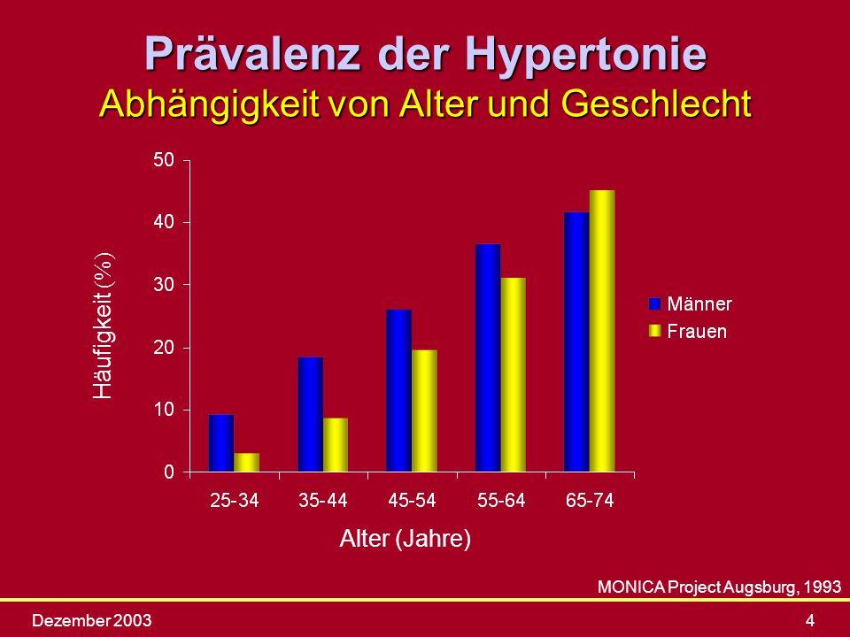 Dezember 20034 Prävalenz der Hypertonie Abhängigkeit von Alter und Geschlecht MONICA Project Augsburg, 1993 Alter (Jahre) Häufigkeit (%)