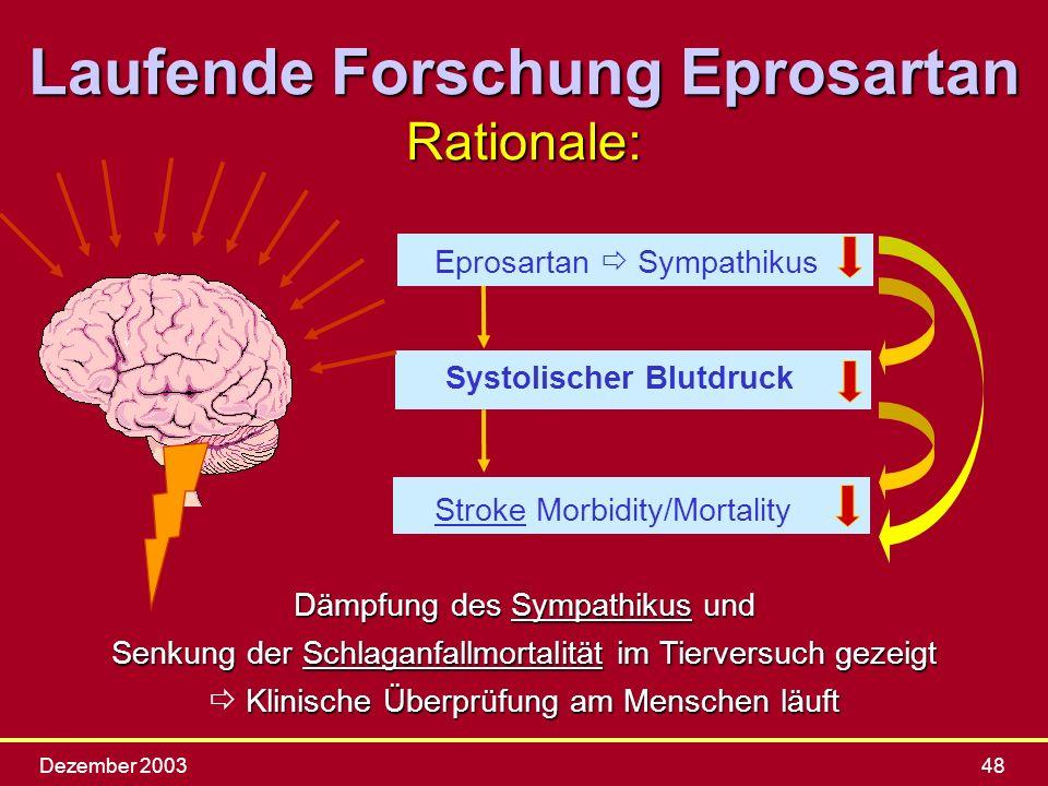 Dezember 200348 Laufende Forschung Eprosartan Rationale: Stroke Morbidity/Mortality Systolischer Blutdruck Eprosartan Sympathikus Dämpfung des Sympath