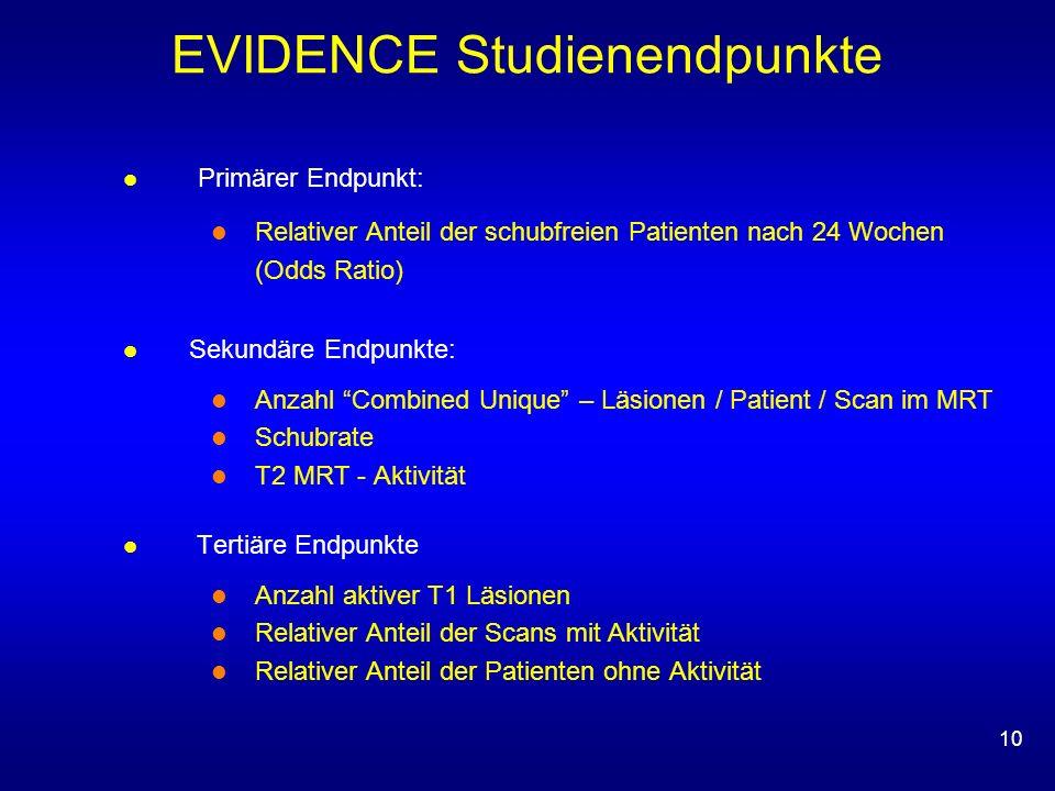 10 EVIDENCE Studienendpunkte Primärer Endpunkt: Relativer Anteil der schubfreien Patienten nach 24 Wochen (Odds Ratio) Sekundäre Endpunkte: Anzahl Com