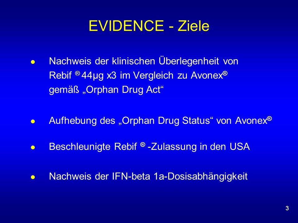 3 Nachweis der klinischen Überlegenheit von Rebif ® 44µg x3 im Vergleich zu Avonex ® gemäß Orphan Drug Act Aufhebung des Orphan Drug Status von Avonex ® Beschleunigte Rebif ® -Zulassung in den USA Nachweis der IFN-beta 1a-Dosisabhängigkeit EVIDENCE - Ziele