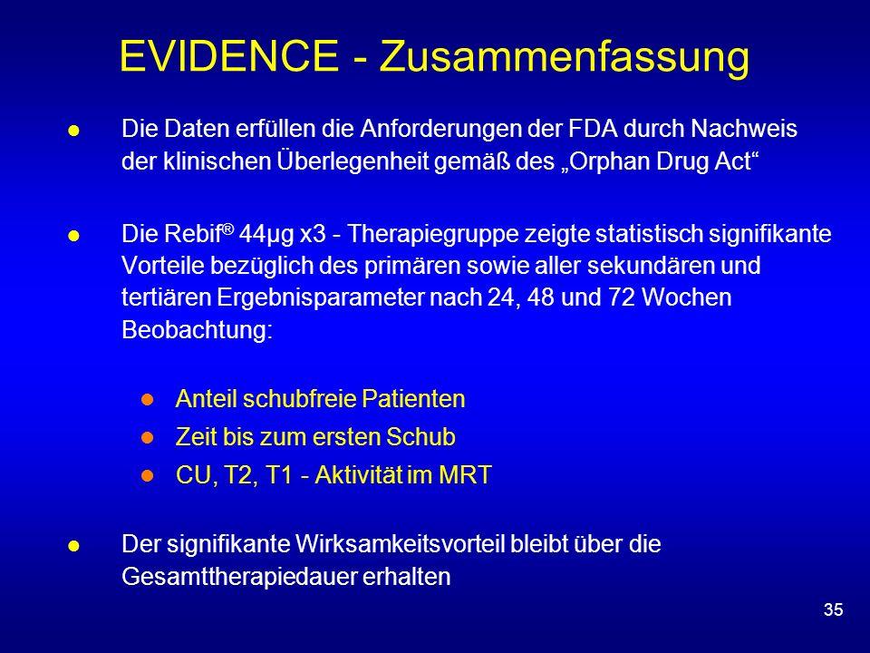 35 EVIDENCE - Zusammenfassung Die Daten erfüllen die Anforderungen der FDA durch Nachweis der klinischen Überlegenheit gemäß des Orphan Drug Act Die R