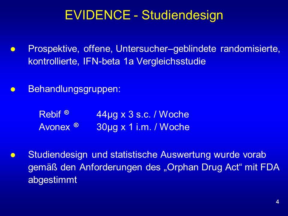 4 EVIDENCE - Studiendesign Prospektive, offene, Untersucher–geblindete randomisierte, kontrollierte, IFN-beta 1a Vergleichsstudie Behandlungsgruppen: Rebif ® 44µg x 3 s.c.