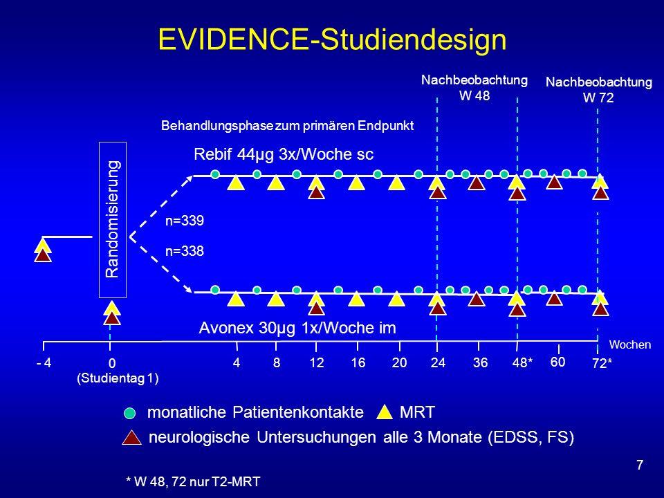 7 Nachbeobachtung W 48 Wochen - 4 (Studientag 1) 481620243648* 0 Rebif 44µg 3x/Woche sc n=339 n=338 Behandlungsphase zum primären Endpunkt 12 72* 60 E