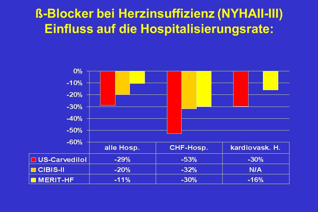 ß-Blocker bei Herzinsuffizienz (NYHAII-III) Einfluß auf Mortalität : n.s.