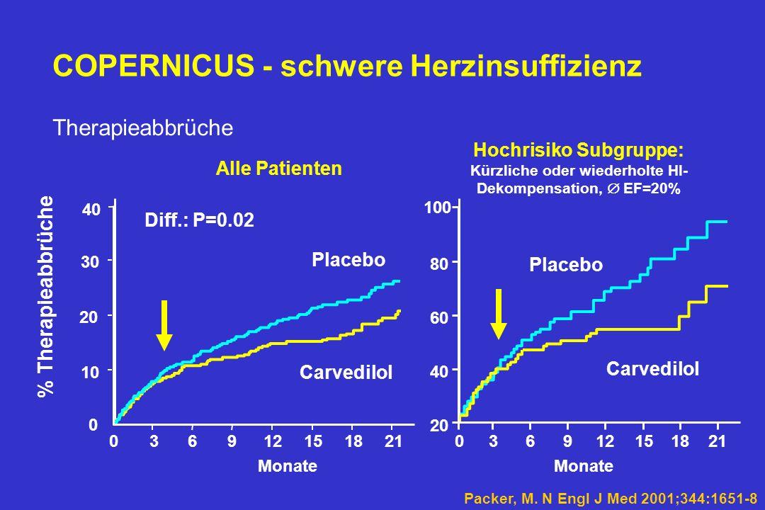 COPERNICUS: Therapieeinfluss auf Blutdruck Veränderung des systolischen BD nach Auftitration in Subgruppen nach Ausgangswert Placebo Carvedilol +8 +4