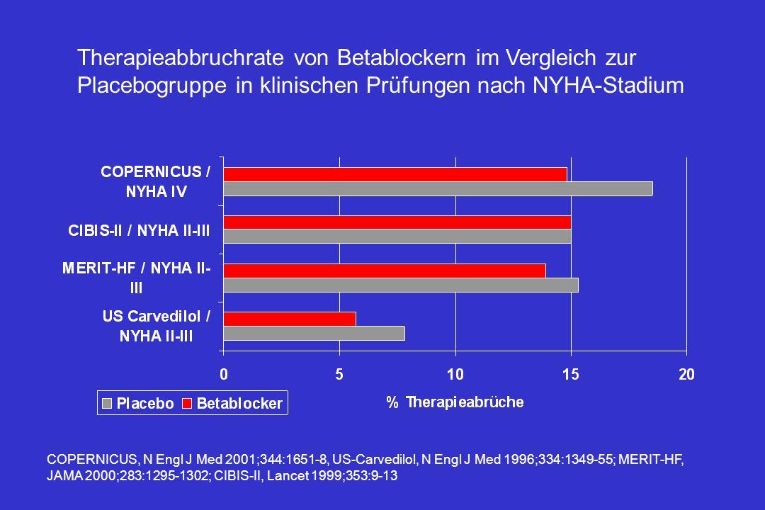 p=NS % Therapieabbrüche 036912151821 Metoprolol Placebo Monate 40 30 10 20 0 MERIT-HF Herzinsuffizienz Patienten NYHA II-III Dauerhafte Therapieabbrüc