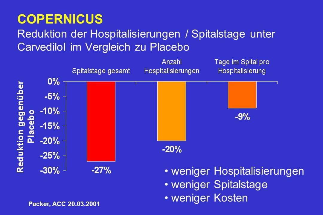 Therapieabbruchrate von Betablockern im Vergleich zur Placebogruppe in klinischen Prüfungen nach NYHA-Stadium COPERNICUS, N Engl J Med 2001;344:1651-8