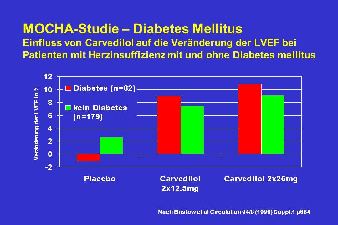 MOCHA-Studie – Diabetes Mellitus Einfluss von Carvedilol auf die Veränderung der LVEF bei Patienten mit Herzinsuffizienz mit und ohne Diabetes mellitus Nach Bristow et al Circulation 94/8 (1996) Suppl.1 p664