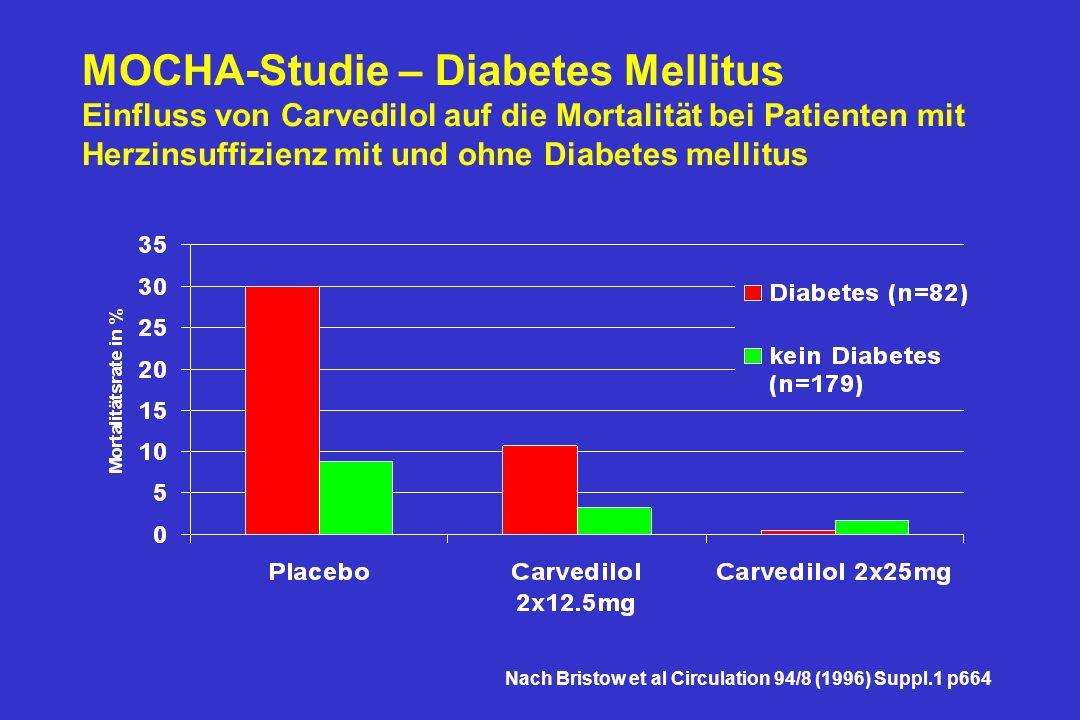 2.289 Patienten wurden 1:1 randomisiert: Carvedilol Placebo initiale Dosis 3.125 mg 2 x tgl.; Verdoppelung der Dosis alle 2 Wochen bis zur Zieldosis von 25 mg 2 x tgl bzw.