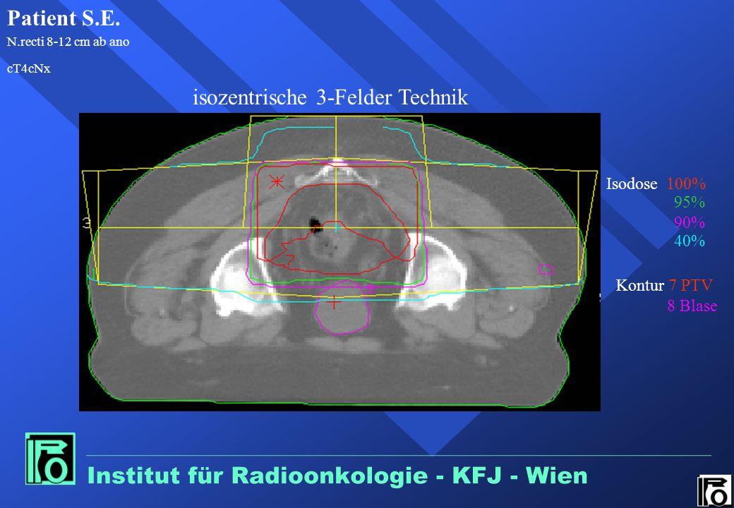 PTV-Definition Uppsala Frykholm G. Int.J.Radiat.Oncol.Biol.Phys. 1996;35: 1039-48