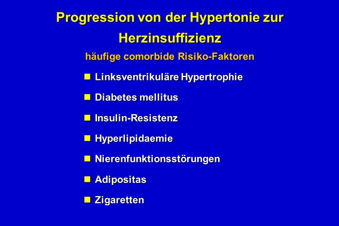 Progression von der Hypertonie zur Herzinsuffizienz häufige comorbide Risiko-Faktoren nLinksventrikuläre Hypertrophie nDiabetes mellitus nInsulin-Resistenz nHyperlipidaemie nNierenfunktionsstörungen nAdipositas nZigaretten