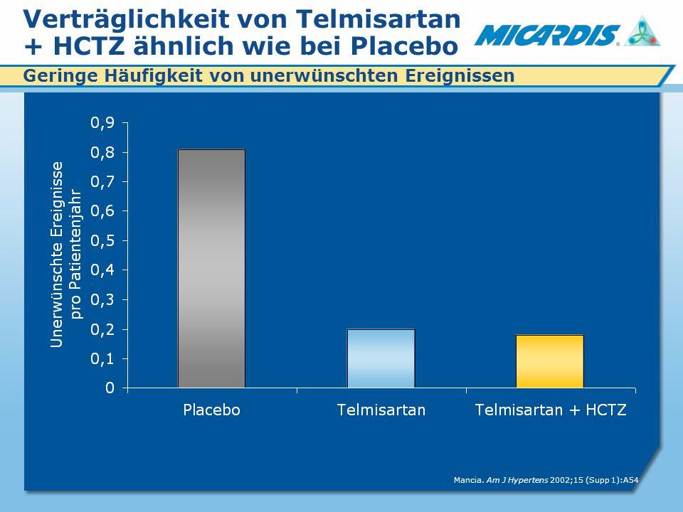 Verträglichkeit von Telmisartan + HCTZ ähnlich wie bei Placebo Geringe Häufigkeit von unerwünschten Ereignissen Mancia.