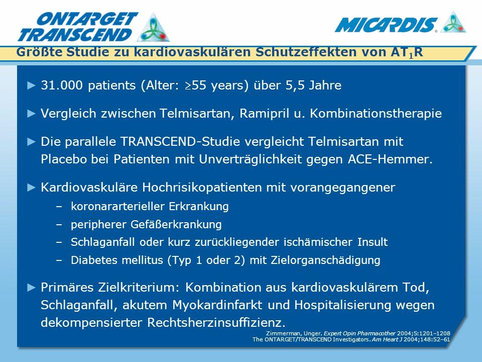 31.000 patients (Alter: 55 years) über 5,5 Jahre Vergleich zwischen Telmisartan, Ramipril u.
