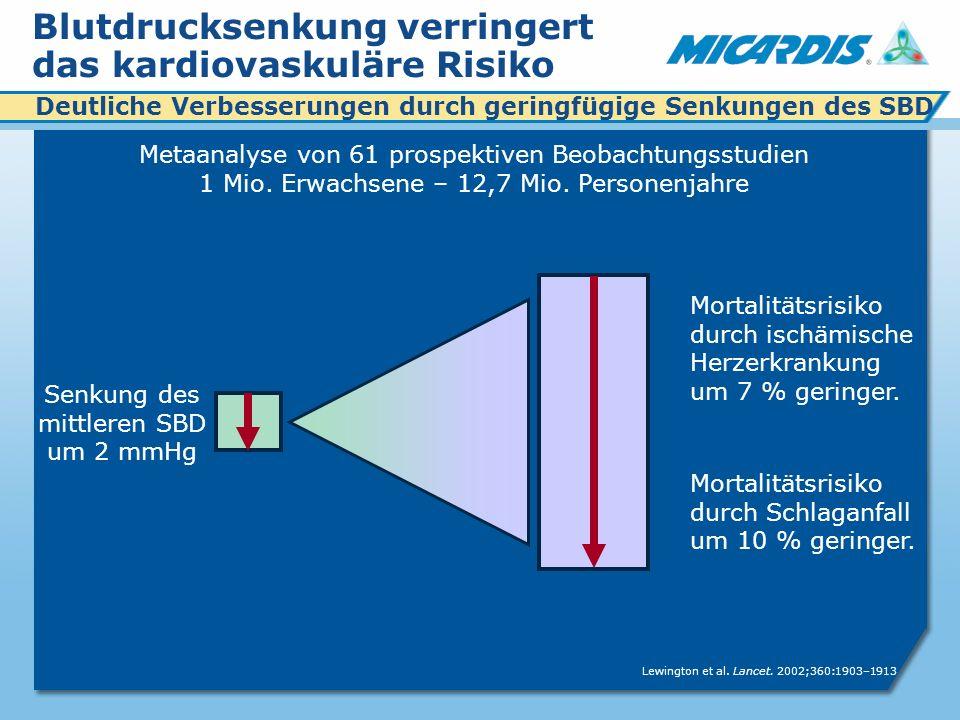 Metaanalyse von 61 prospektiven Beobachtungsstudien 1 Mio.