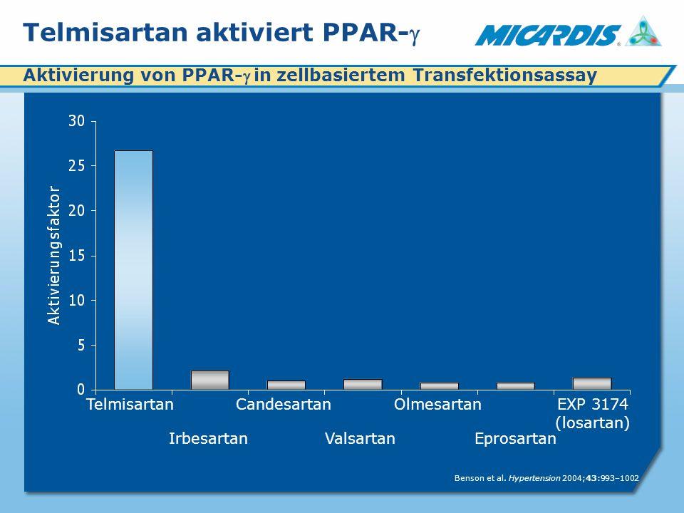 Telmisartan aktiviert PPAR- Benson et al.