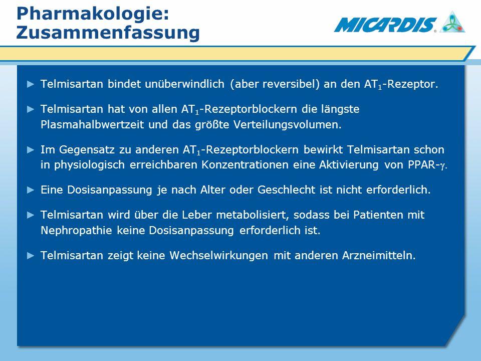 Pharmakologie: Zusammenfassung Telmisartan bindet unüberwindlich (aber reversibel) an den AT 1 -Rezeptor.