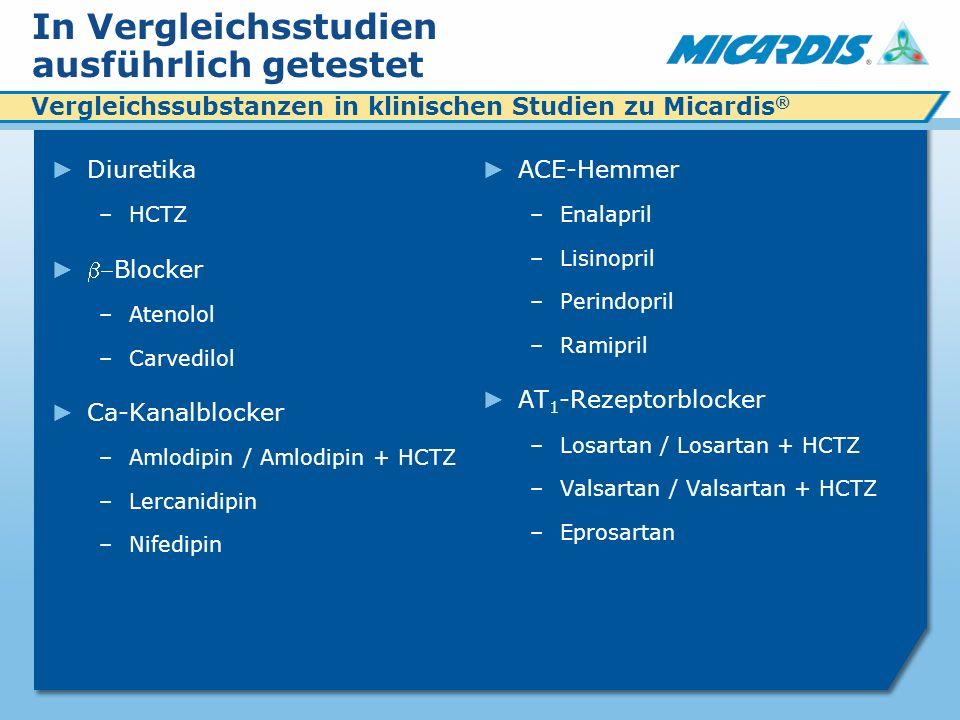 In Vergleichsstudien ausführlich getestet Diuretika –HCTZ Blocker –Atenolol –Carvedilol Ca-Kanalblocker –Amlodipin / Amlodipin + HCTZ –Lercanidipin –Nifedipin ACE-Hemmer –Enalapril –Lisinopril –Perindopril –Ramipril AT 1 -Rezeptorblocker –Losartan / Losartan + HCTZ –Valsartan / Valsartan + HCTZ –Eprosartan Vergleichssubstanzen in klinischen Studien zu Micardis ®