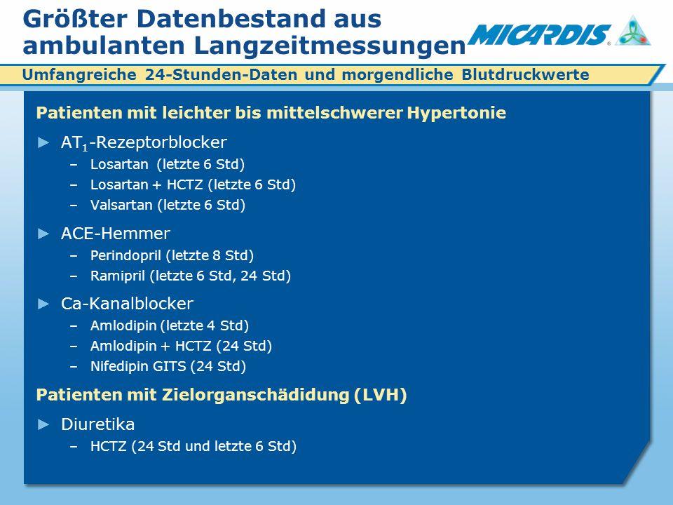 Größter Datenbestand aus ambulanten Langzeitmessungen Patienten mit leichter bis mittelschwerer Hypertonie AT 1 -Rezeptorblocker –Losartan (letzte 6 Std) –Losartan + HCTZ (letzte 6 Std) –Valsartan (letzte 6 Std) ACE-Hemmer –Perindopril (letzte 8 Std) –Ramipril (letzte 6 Std, 24 Std) Ca-Kanalblocker –Amlodipin (letzte 4 Std) –Amlodipin + HCTZ (24 Std) –Nifedipin GITS (24 Std) Patienten mit Zielorganschädidung (LVH) Diuretika –HCTZ (24 Std und letzte 6 Std) Umfangreiche 24-Stunden-Daten und morgendliche Blutdruckwerte
