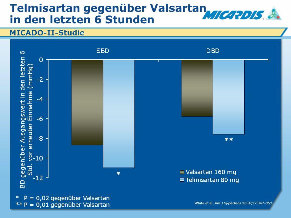 Telmisartan gegenüber Valsartan in den letzten 6 Stunden White et al.