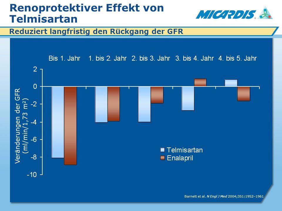 Renoprotektiver Effekt von Telmisartan Veränderungen der GFR (ml/min/1,73 m 2 ) Barnett et al.