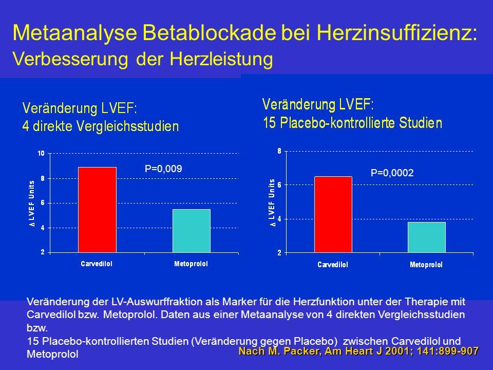 Metaanalyse Betablockade bei Herzinsuffizienz: Verbesserung der Herzleistung Veränderung der LV-Auswurffraktion als Marker für die Herzfunktion unter