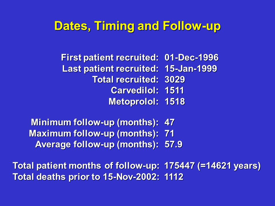477157.9 Minimum follow-up (months): Maximum follow-up (months): Average follow-up (months): 175447 (=14621 years) 1112 Total patient months of follow-up: Total deaths prior to 15-Nov-2002: 01-Dec-199615-Jan-1999302915111518 First patient recruited: Last patient recruited: Total recruited: Carvedilol:Metoprolol: Dates, Timing and Follow-up