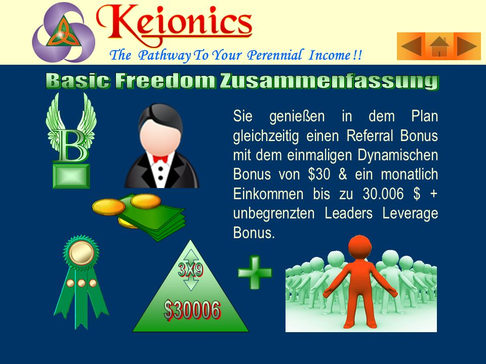 Unbegrenztes PotentialLeaders Leverage Bonus Monatl. Potential von $30006Basic Freedom 3X9 Einmalig $30 für Ihre InitiativeDynamic Bonus $30 pro Refer