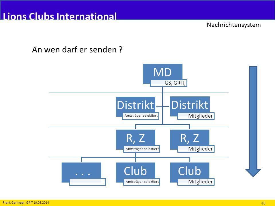 Lions Clubs International Nachrichtensystem 46 Frank Gerlinger, GRIT 19.05.2014 MD GS, GRIT, R, Z Amtsträger selektiert...Club Amtsträger selektiert C