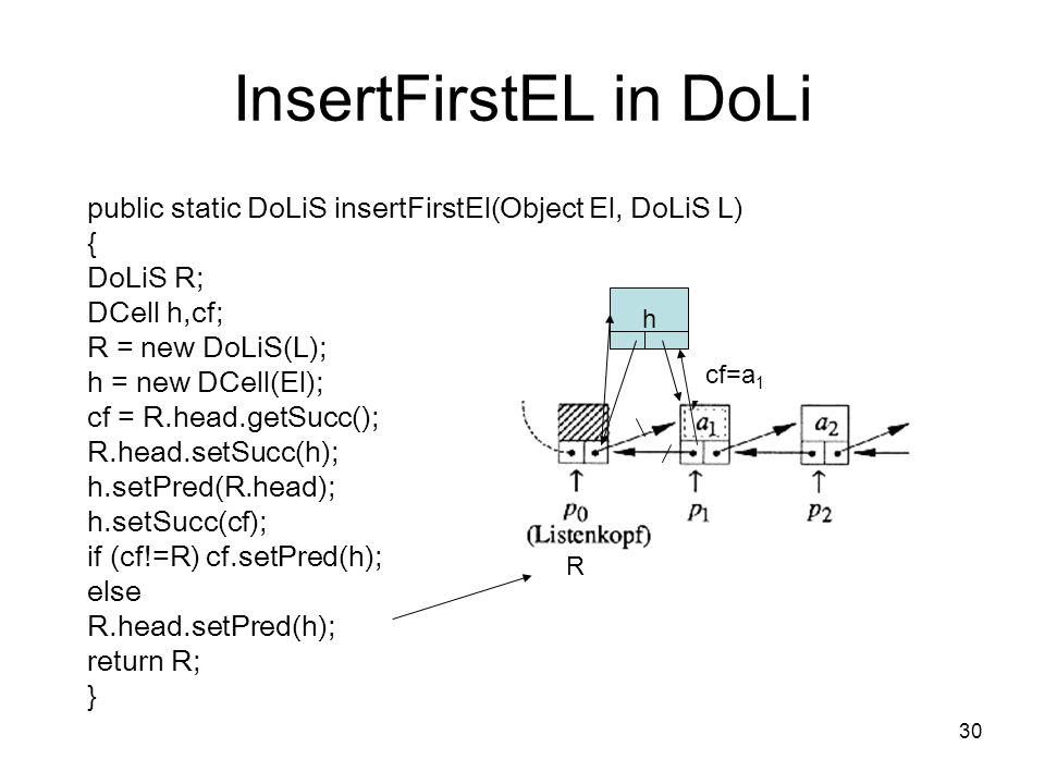 30 InsertFirstEL in DoLi public static DoLiS insertFirstEl(Object El, DoLiS L) { DoLiS R; DCell h,cf; R = new DoLiS(L); h = new DCell(El); cf = R.head.getSucc(); R.head.setSucc(h); h.setPred(R.head); h.setSucc(cf); if (cf!=R) cf.setPred(h); else R.head.setPred(h); return R; } h cf=a 1 R