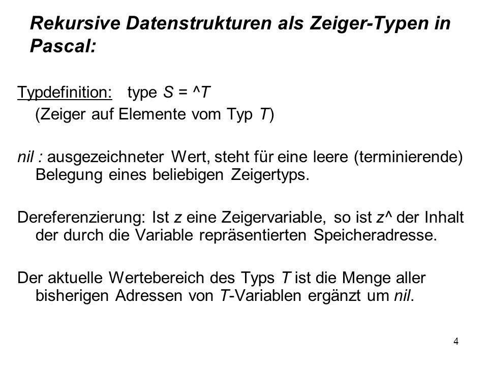 5 Rekursive Datenstrukturen als Zeiger-Typen in Pascal: Variablendeklaration: var p: T Initialisierung einer T-Variablen: new(p) new(p) erzeugt eine neue (unbenannte) Variable vom Typ T und stellt den benötigten Speicher bereit.