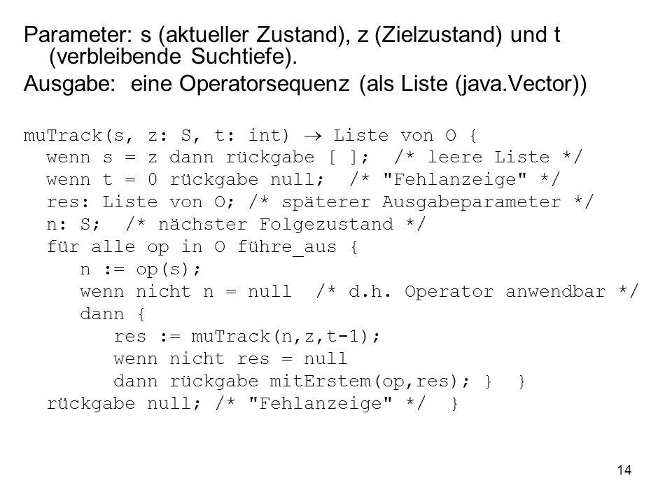 14 Parameter: s (aktueller Zustand), z (Zielzustand) und t (verbleibende Suchtiefe). Ausgabe: eine Operatorsequenz (als Liste (java.Vector)) muTrack(s