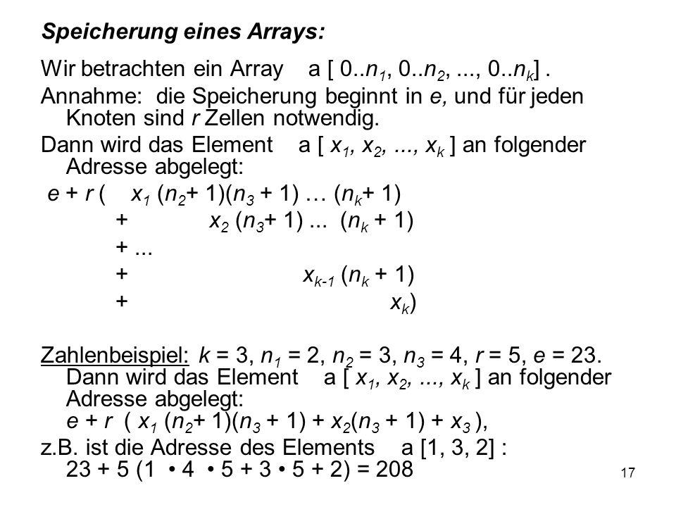 17 Speicherung eines Arrays: Wir betrachten ein Array a [ 0..n 1, 0..n 2,..., 0..n k ]. Annahme: die Speicherung beginnt in e, und für jeden Knoten si