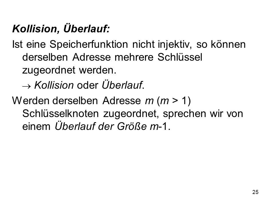 25 Kollision, Überlauf: Ist eine Speicherfunktion nicht injektiv, so können derselben Adresse mehrere Schlüssel zugeordnet werden. Kollision oder Über