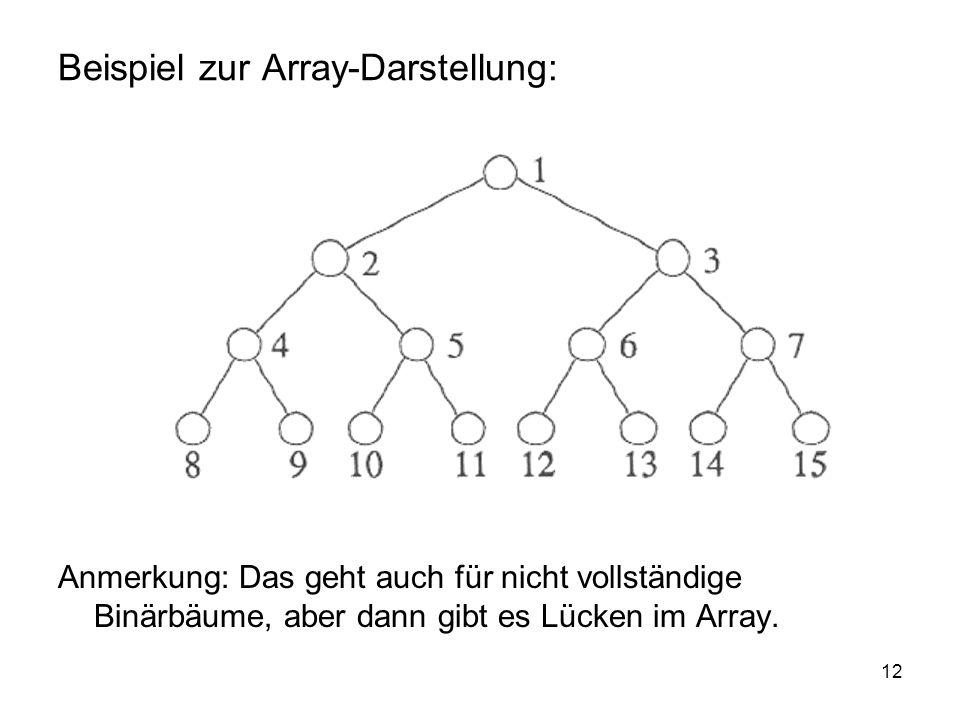 12 Beispiel zur Array-Darstellung: Anmerkung: Das geht auch für nicht vollständige Binärbäume, aber dann gibt es Lücken im Array.