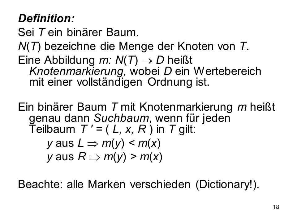 18 Definition: Sei T ein binärer Baum. N(T) bezeichne die Menge der Knoten von T. Eine Abbildung m: N(T) D heißt Knotenmarkierung, wobei D ein Wertebe