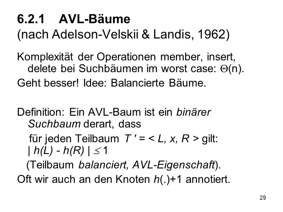 29 6.2.1 AVL-Bäume (nach Adelson-Velskii & Landis, 1962) Komplexität der Operationen member, insert, delete bei Suchbäumen im worst case: (n). Geht be