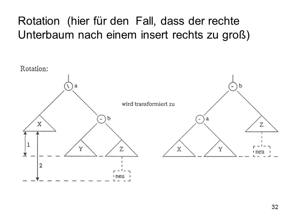 32 Rotation (hier für den Fall, dass der rechte Unterbaum nach einem insert rechts zu groß)