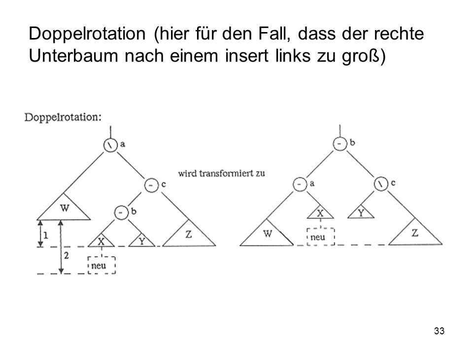 33 Doppelrotation (hier für den Fall, dass der rechte Unterbaum nach einem insert links zu groß)