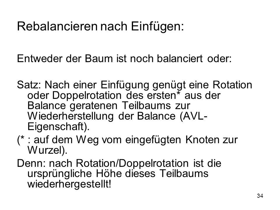 34 Rebalancieren nach Einfügen: Entweder der Baum ist noch balanciert oder: Satz: Nach einer Einfügung genügt eine Rotation oder Doppelrotation des er