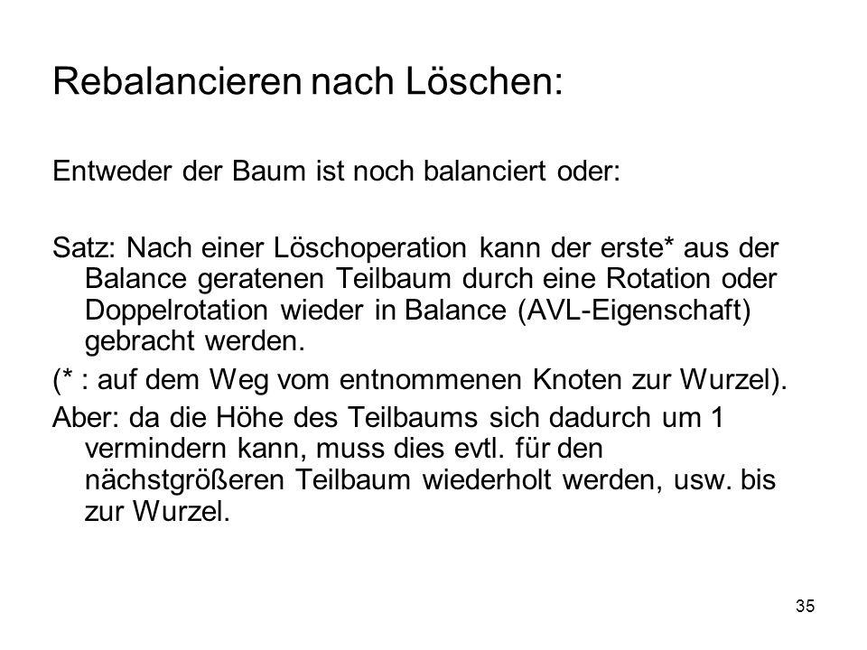 35 Rebalancieren nach Löschen: Entweder der Baum ist noch balanciert oder: Satz: Nach einer Löschoperation kann der erste* aus der Balance geratenen T