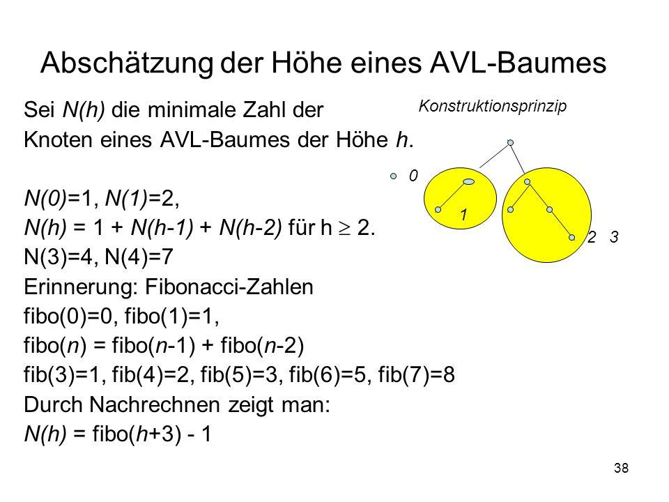 38 Abschätzung der Höhe eines AVL-Baumes Sei N(h) die minimale Zahl der Knoten eines AVL-Baumes der Höhe h. N(0)=1, N(1)=2, N(h) = 1 + N(h-1) + N(h-2)
