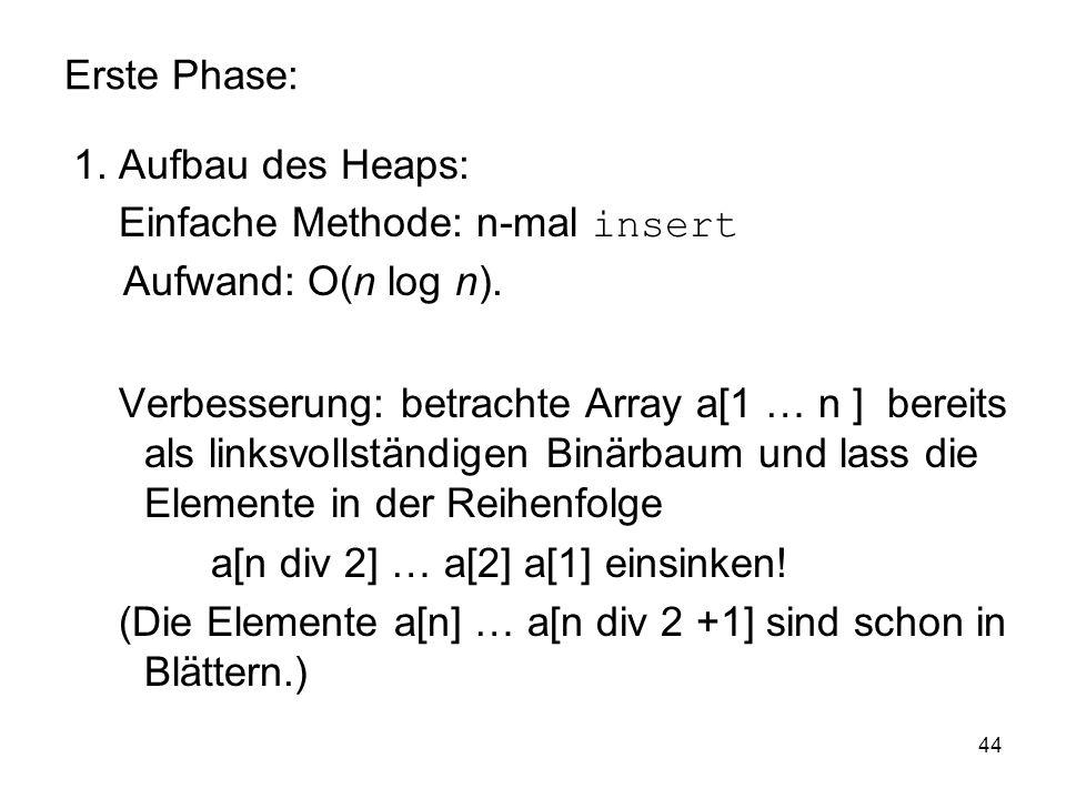 44 Erste Phase: 1. Aufbau des Heaps: Einfache Methode: n-mal insert Aufwand: O(n log n). Verbesserung: betrachte Array a[1 … n ] bereits als linksvoll