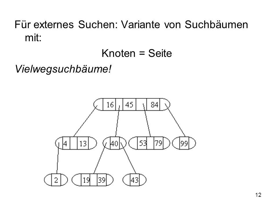 12 Für externes Suchen: Variante von Suchbäumen mit: Knoten = Seite Vielwegsuchbäume!