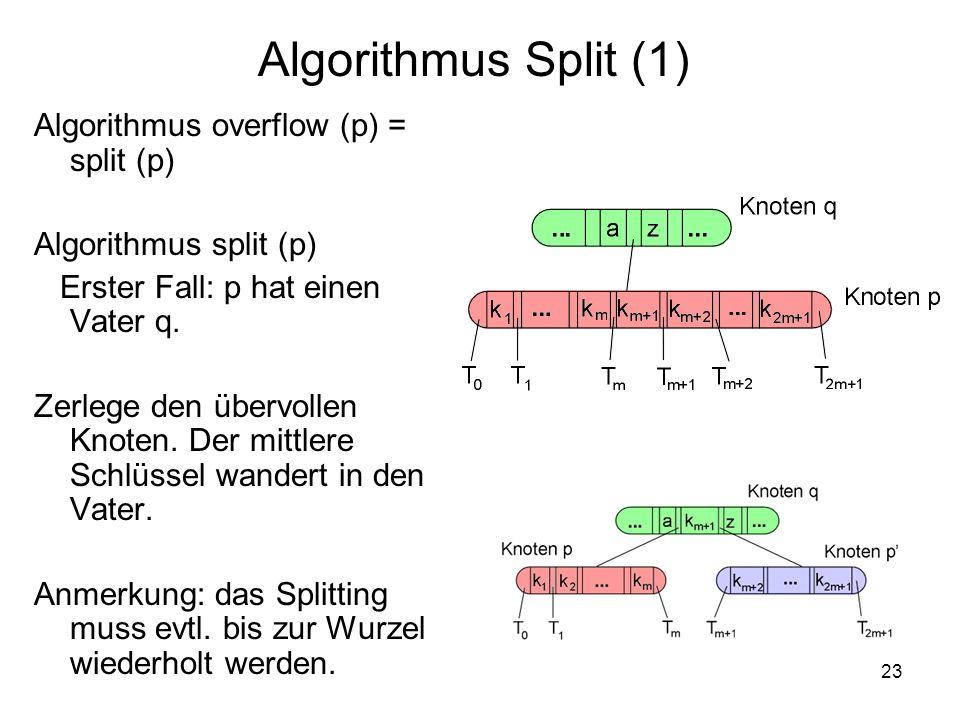 23 Algorithmus overflow (p) = split (p) Algorithmus split (p) Erster Fall: p hat einen Vater q.